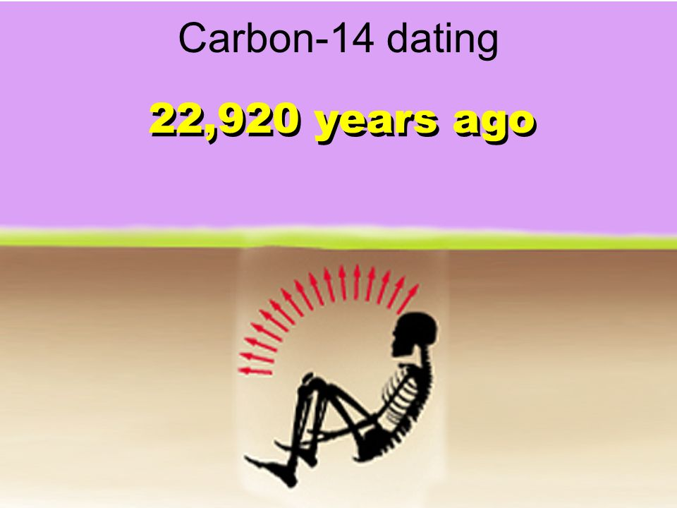 Carbon-14 dating 22,920 years ago