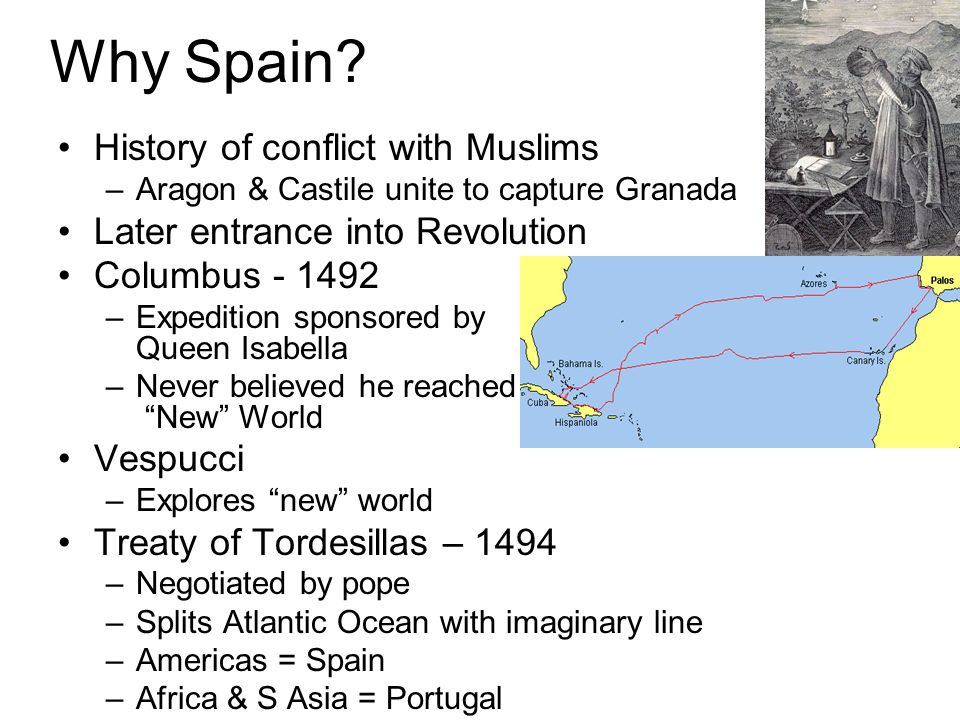 Why Spain History of conflict with Muslims