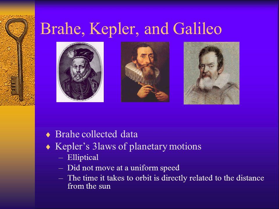 Brahe, Kepler, and Galileo
