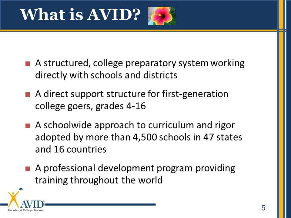 What is AVID A structured, college preparatory system working directly with schools and districts.