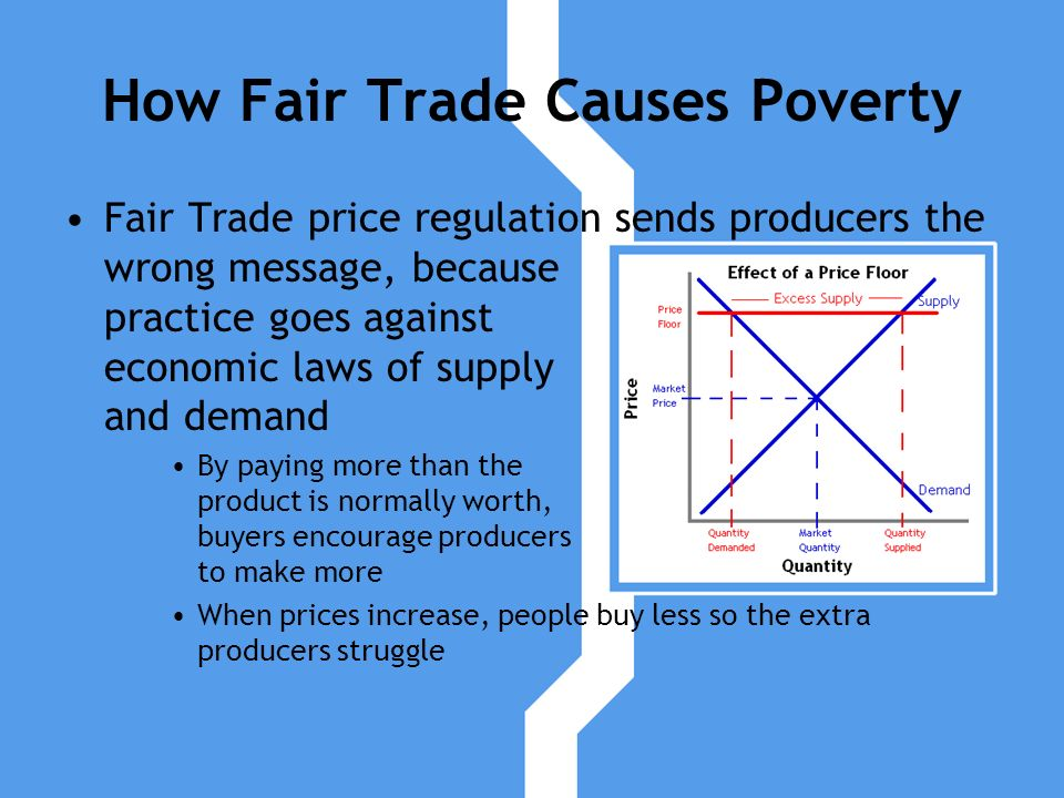 How Fair Trade Causes Poverty