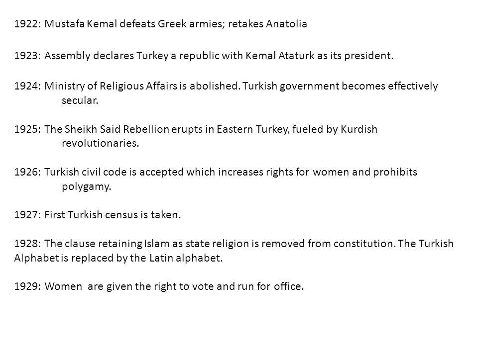 1922: Mustafa Kemal defeats Greek armies; retakes Anatolia