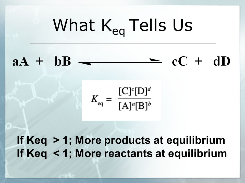 What Keq Tells Us If Keq > 1; More products at equilibrium