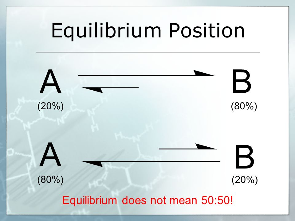 A B A B Equilibrium Position Equilibrium does not mean 50:50! (20%)