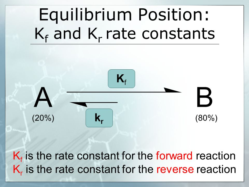 Equilibrium Position: Kf and Kr rate constants
