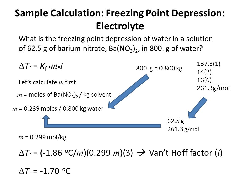 Sample Calculation: Freezing Point Depression: Electrolyte