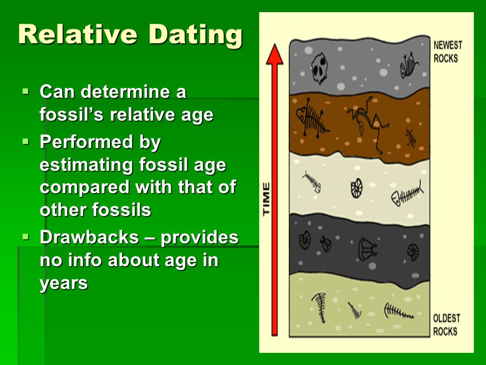 is relative dating based on paleontology Because fossil-based dates are constraints, and because molecular evolution is not perfectly clock-like, analysts should use more rather than fewer 1) phylogenetic topology, 2) fossil record sampling, 3) identification, 4) correlation ( relative dating), and 5) exact age–date assignment (absolute dating.