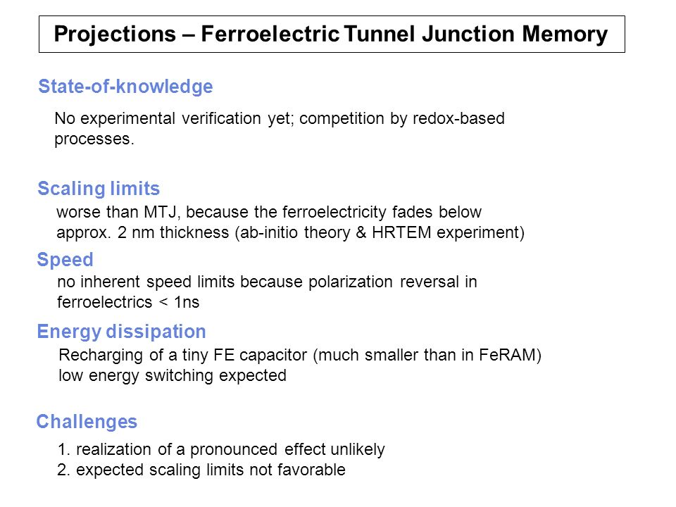 Projections – Ferroelectric Tunnel Junction Memory