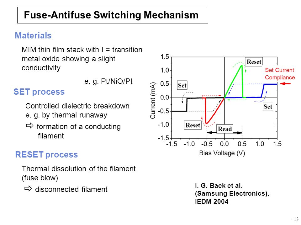 Fuse-Antifuse Switching Mechanism