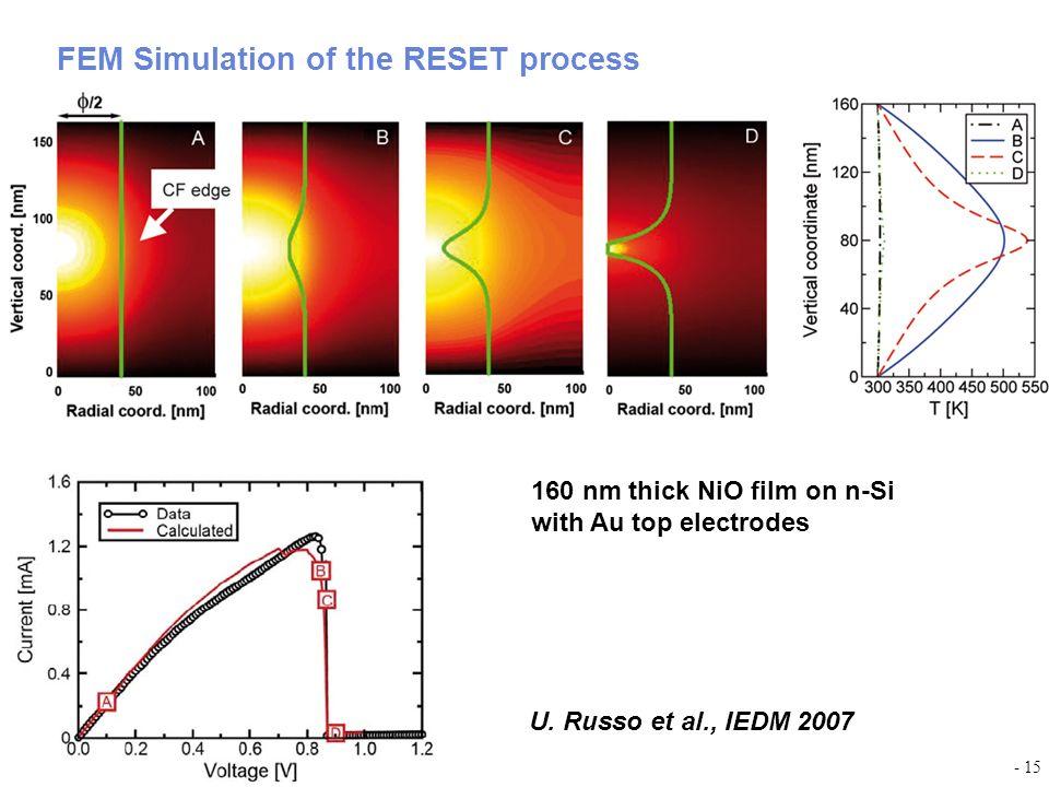 FEM Simulation of the RESET process