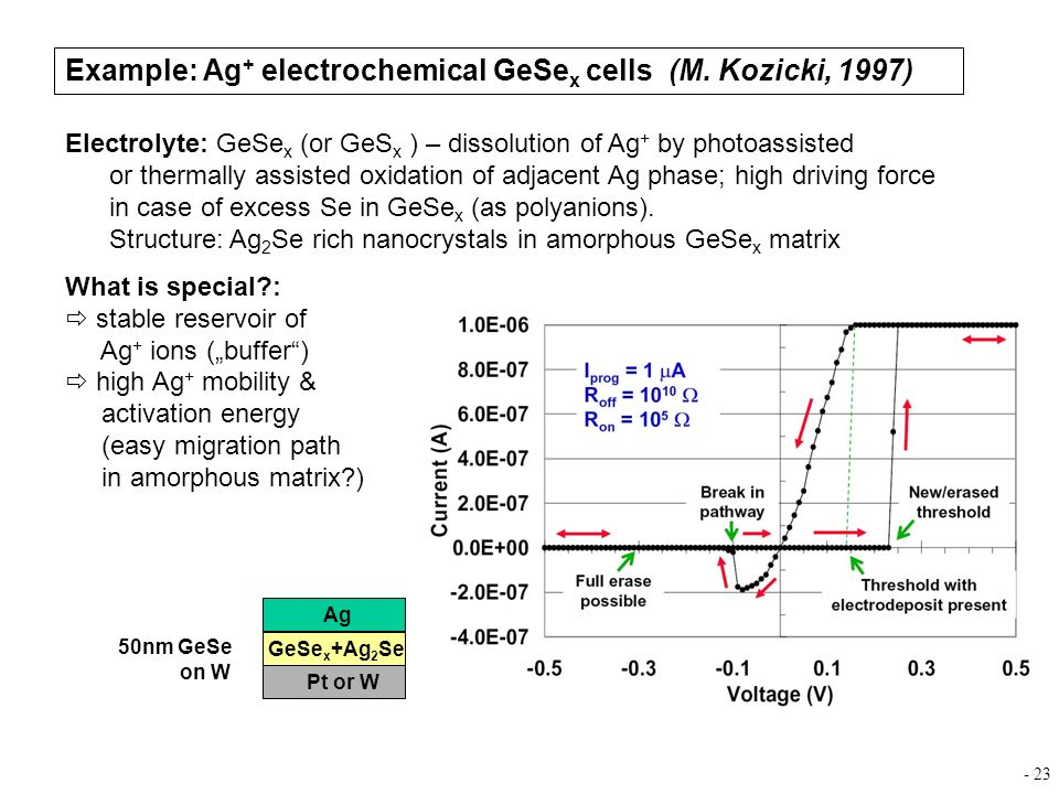 Example: Ag+ electrochemical GeSex cells (M. Kozicki, 1997)