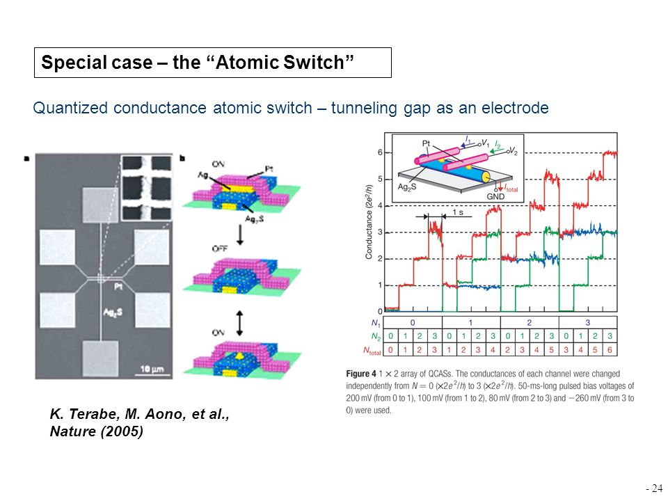 Special case – the Atomic Switch