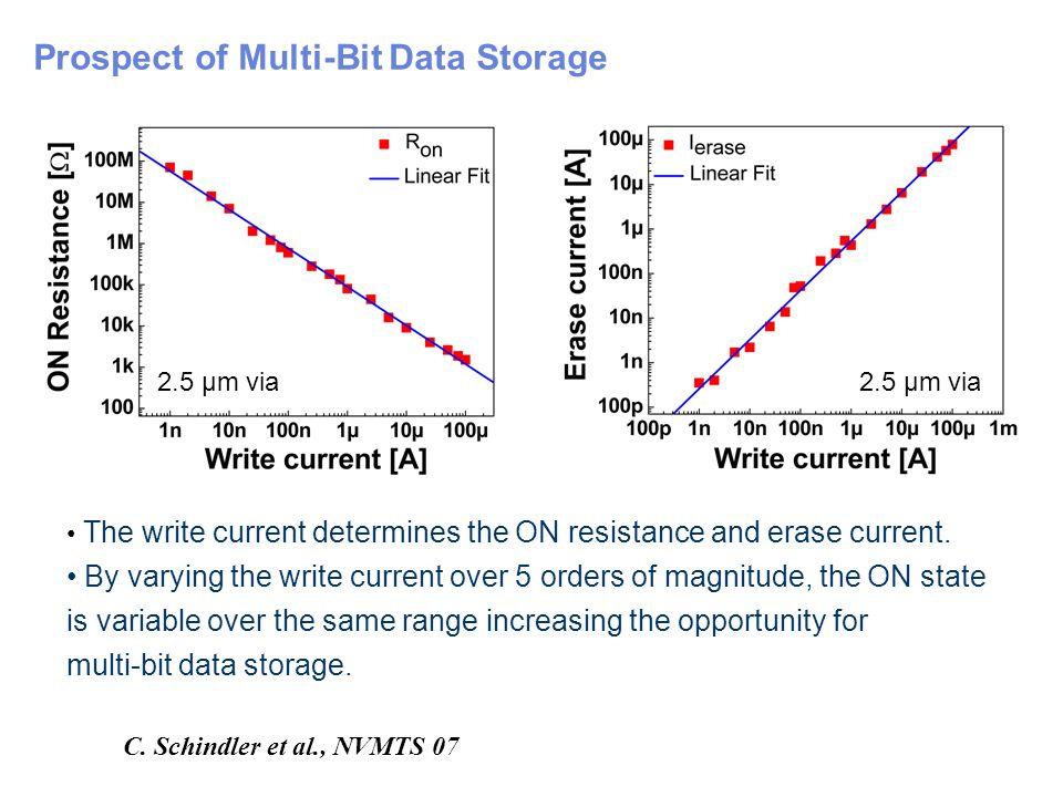 Prospect of Multi-Bit Data Storage