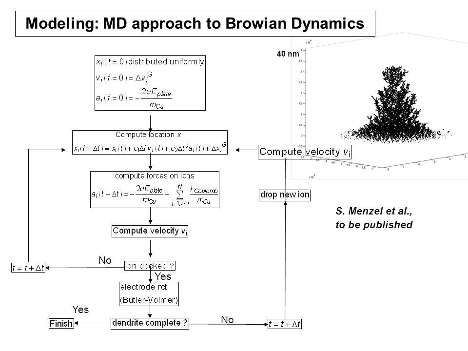 Modeling: MD approach to Browian Dynamics