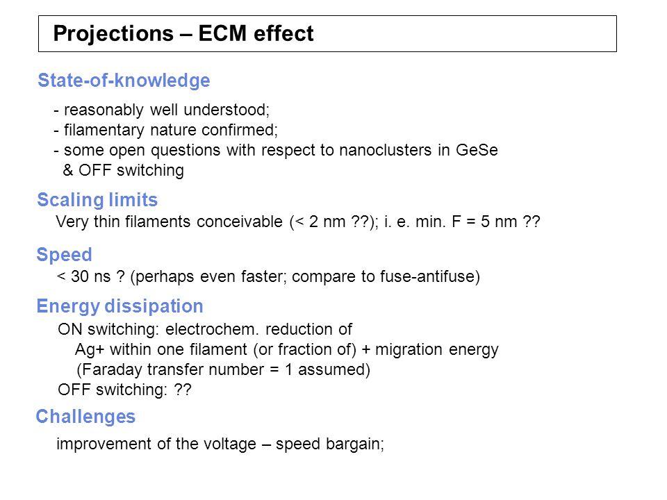 Projections – ECM effect