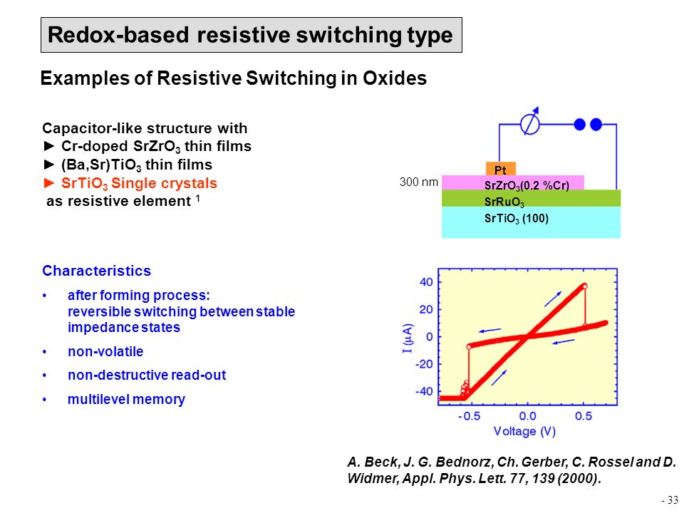 Examples of Resistive Switching in Oxides