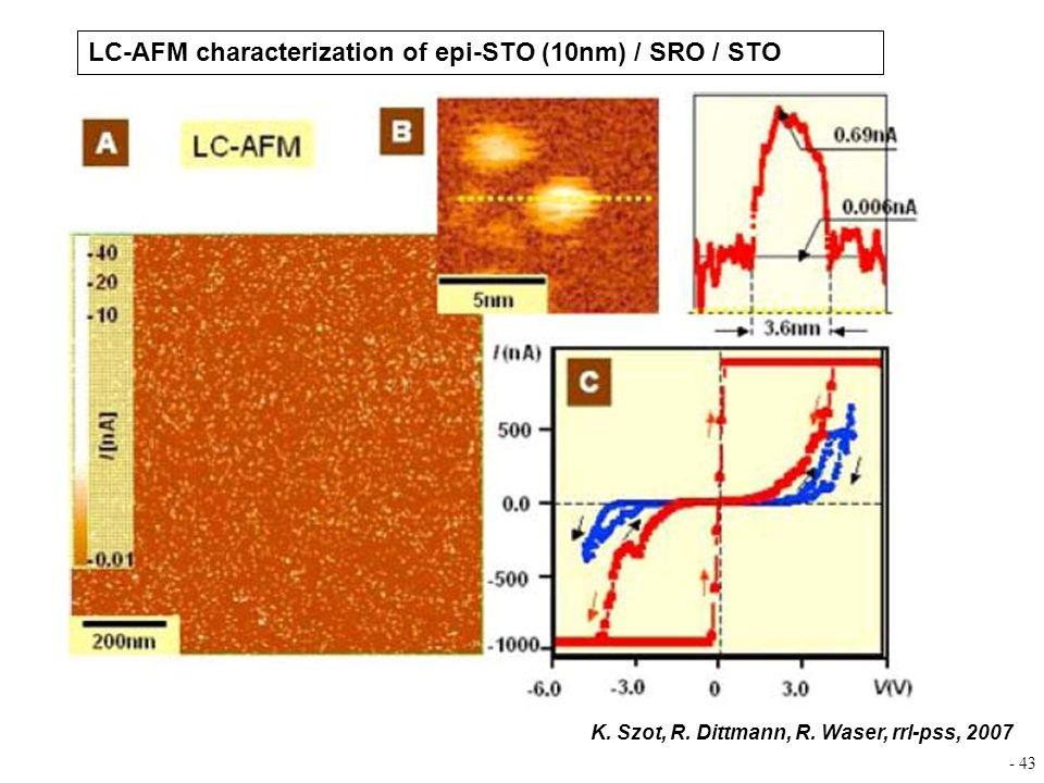 LC-AFM characterization of epi-STO (10nm) / SRO / STO