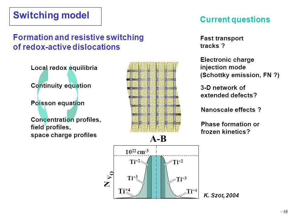Formation and resistive switching of redox-active dislocations