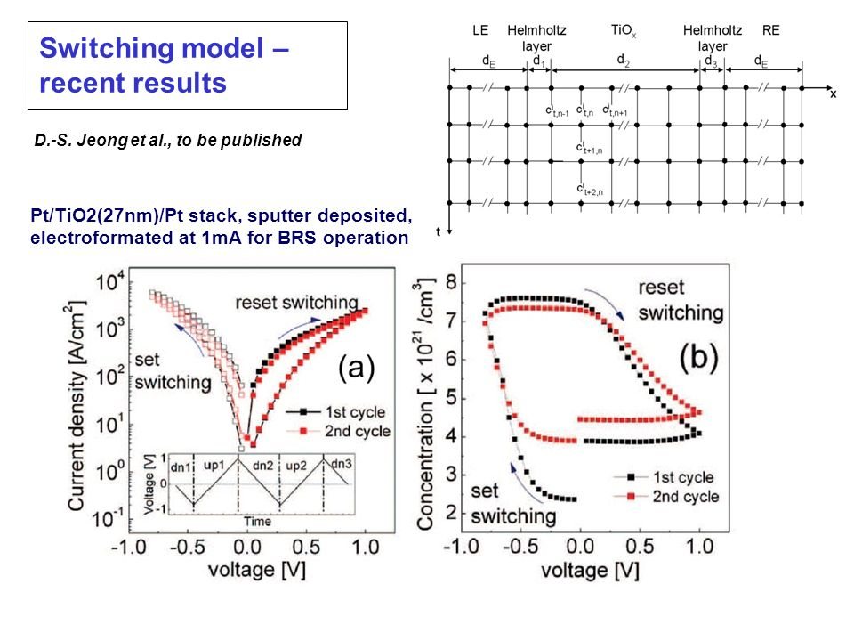 Switching model – recent results