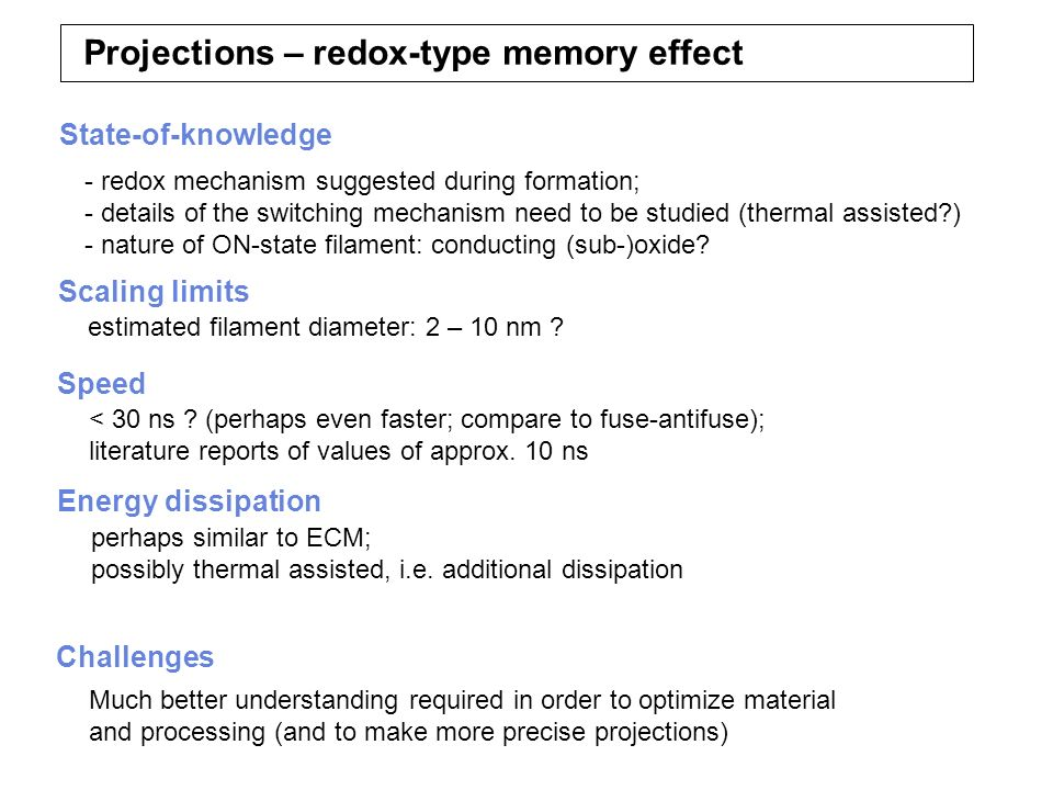 Projections – redox-type memory effect