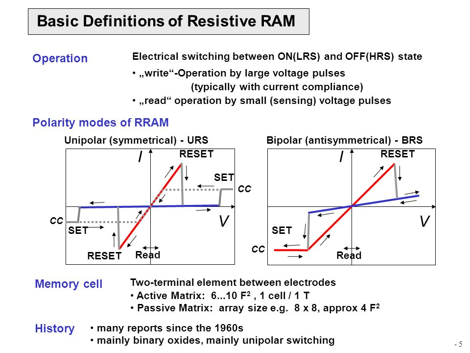Basic Definitions of Resistive RAM