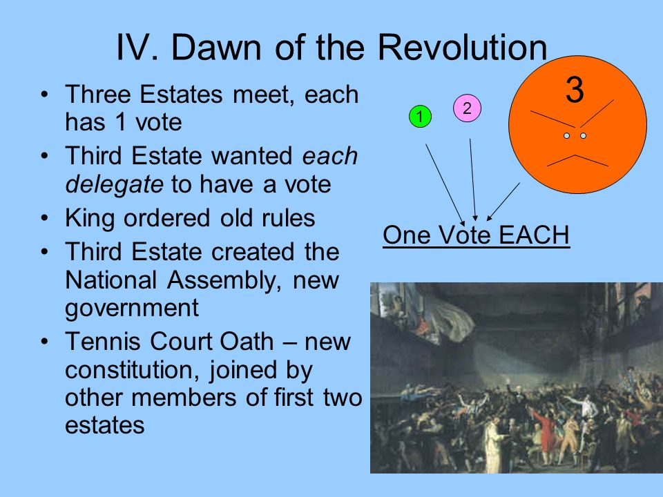 IV. Dawn of the Revolution