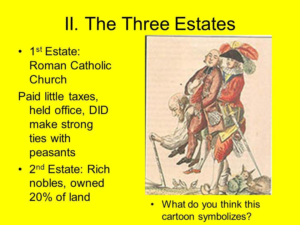II. The Three Estates 1st Estate: Roman Catholic Church