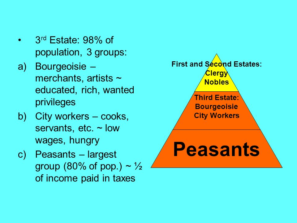 3rd Estate: 98% of population, 3 groups: