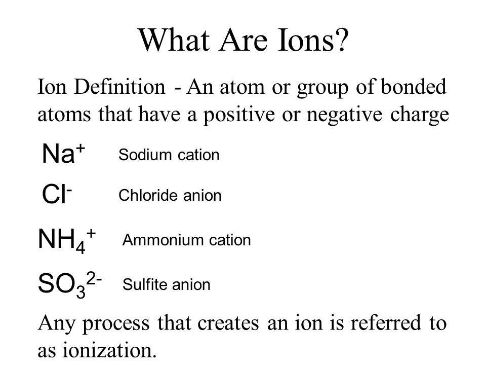 What Are Ions Na+ Cl- NH4+ SO32-
