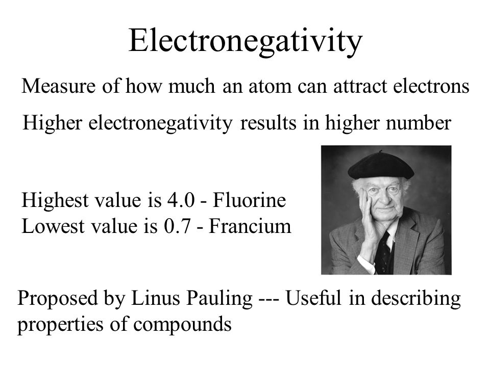Electronegativity Measure of how much an atom can attract electrons
