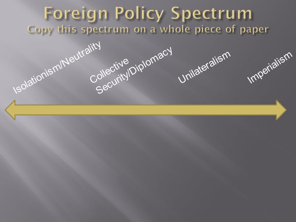 Foreign Policy Spectrum Copy this spectrum on a whole piece of paper
