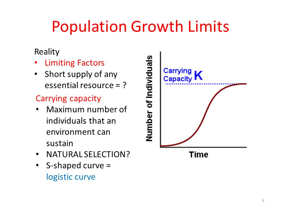 Population Growth Limits