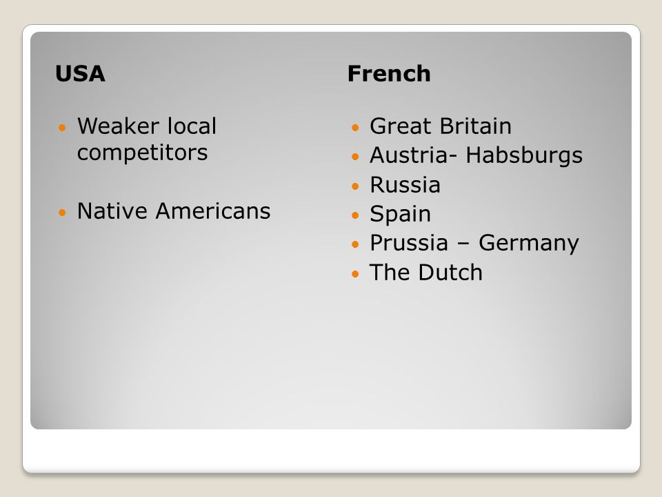 USA French. Weaker local competitors. Native Americans. Great Britain. Austria- Habsburgs. Russia.