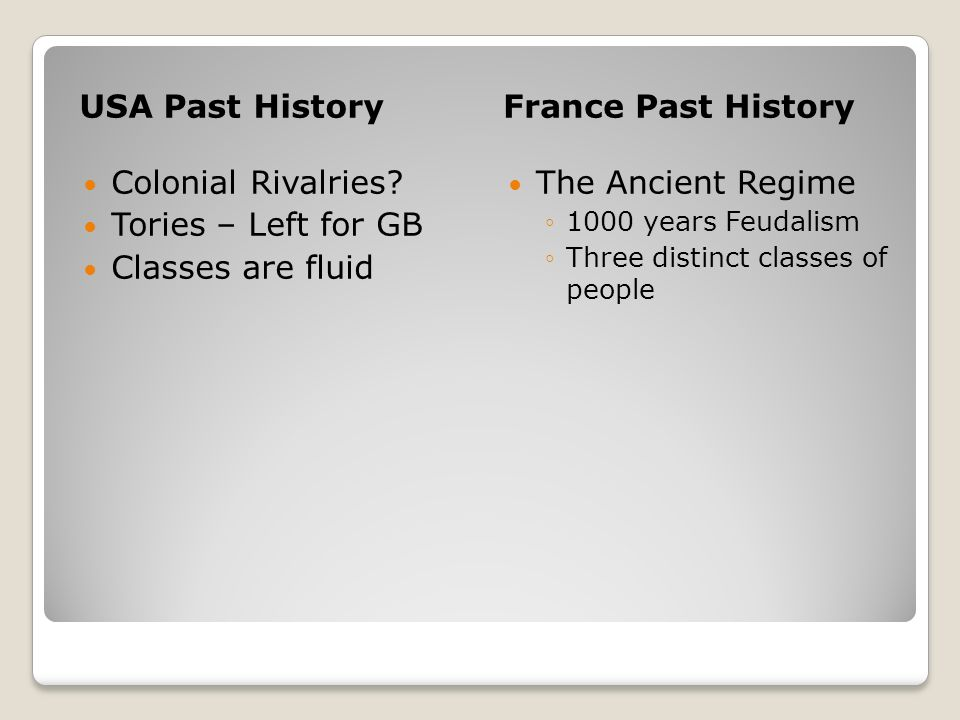 USA Past History France Past History Colonial Rivalries