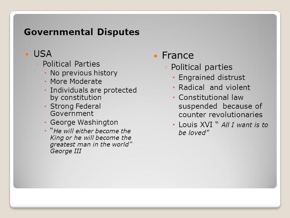 France Governmental Disputes USA Political parties Political Parties