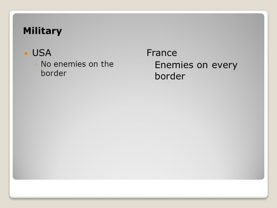 France Enemies on every border