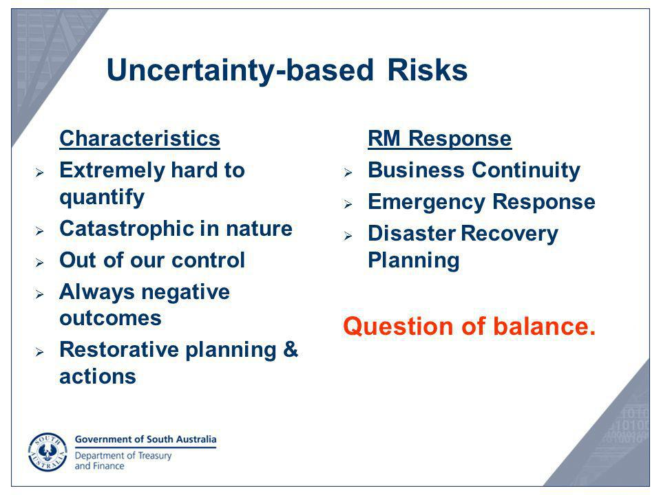 Uncertainty-based Risks