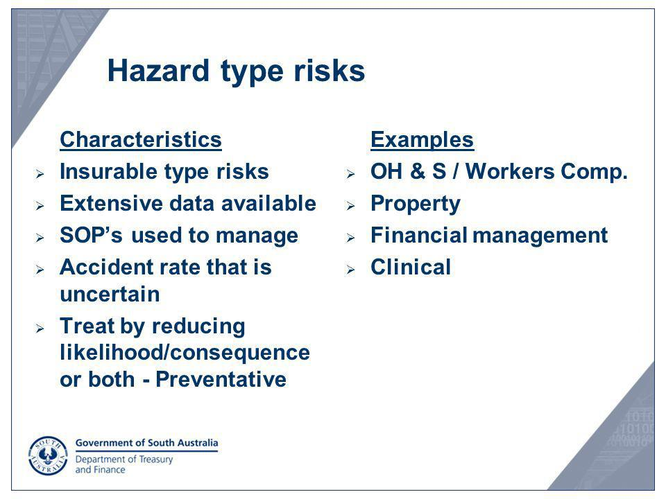 Hazard type risks Characteristics Insurable type risks