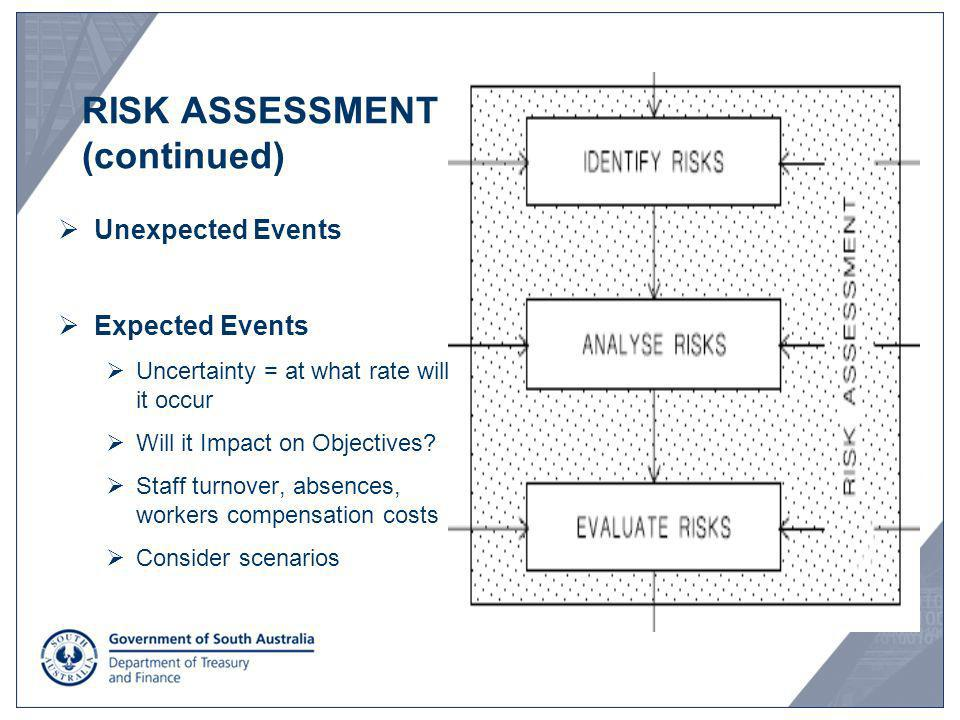 RISK ASSESSMENT (continued)