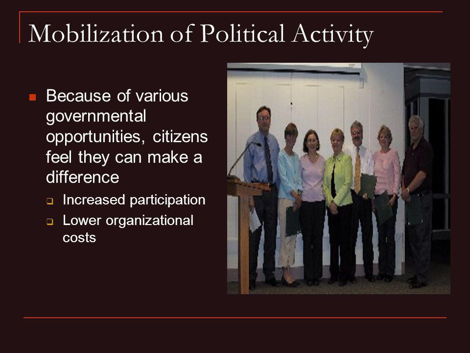Mobilization of Political Activity