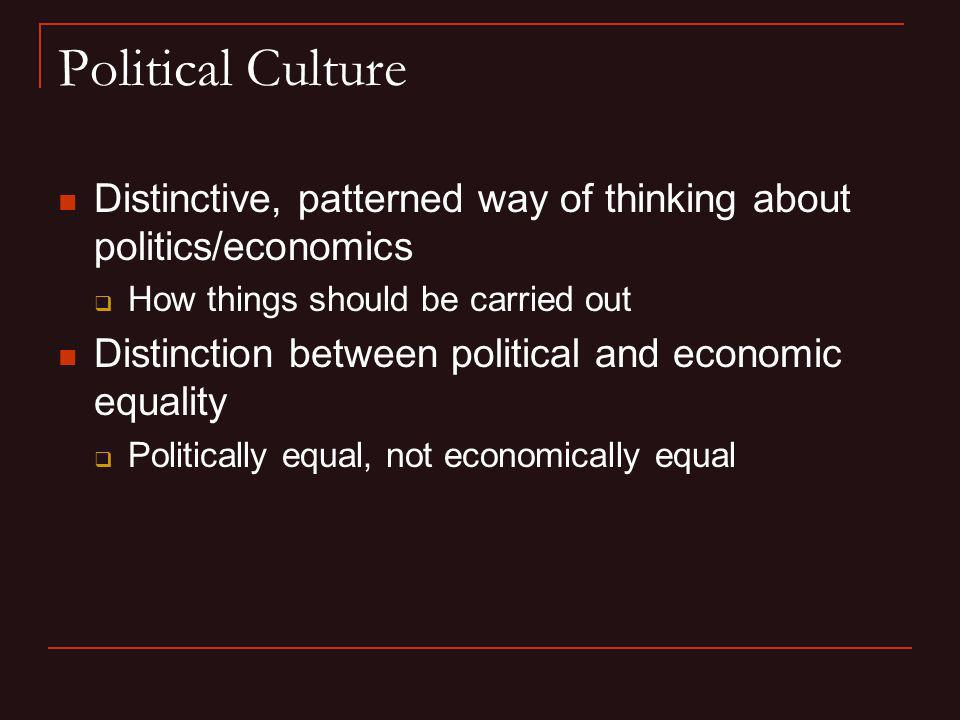 Political Culture Distinctive, patterned way of thinking about politics/economics. How things should be carried out.