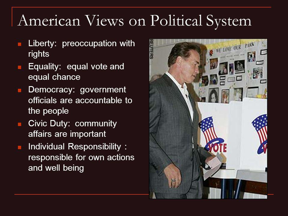 American Views on Political System