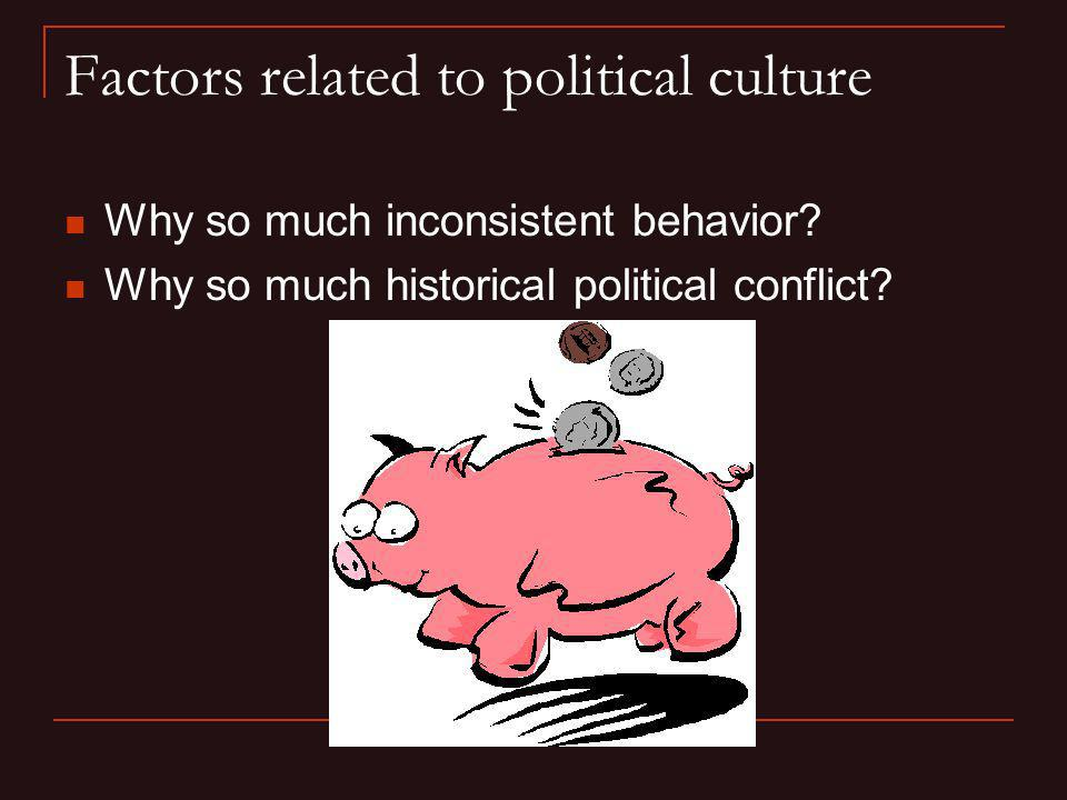Factors related to political culture