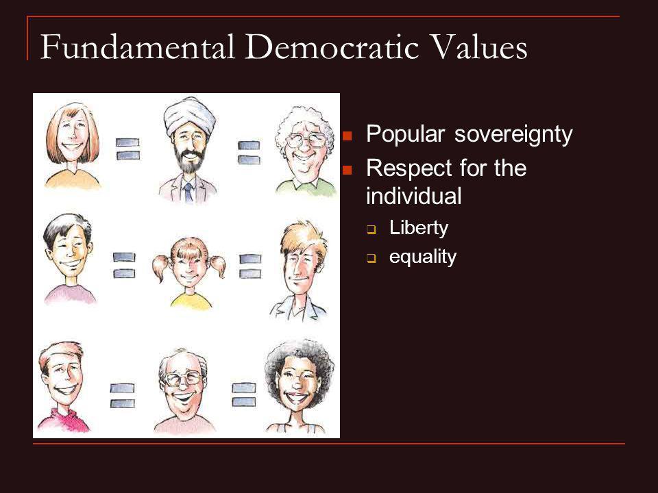 Fundamental Democratic Values