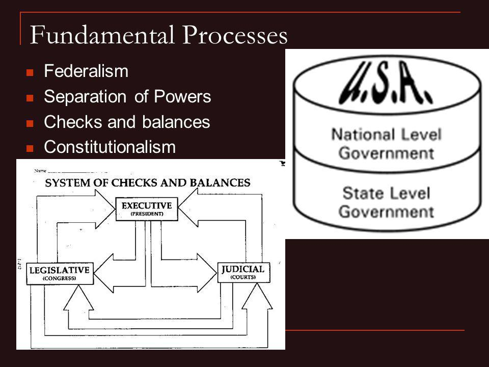 Fundamental Processes