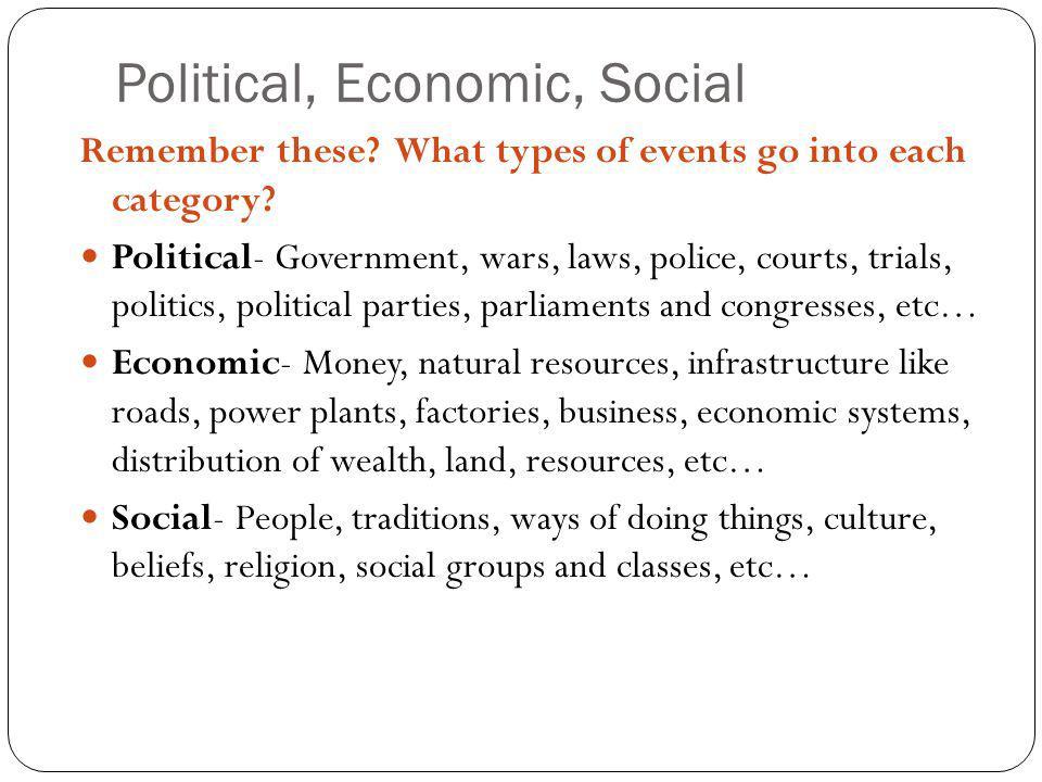 Political, Economic, Social