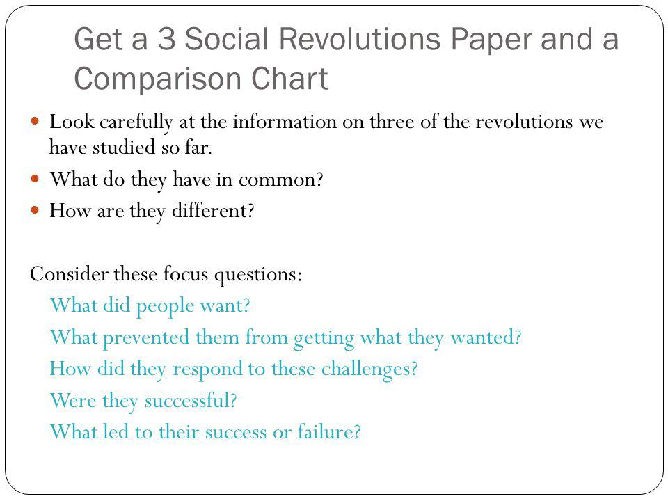 Get a 3 Social Revolutions Paper and a Comparison Chart