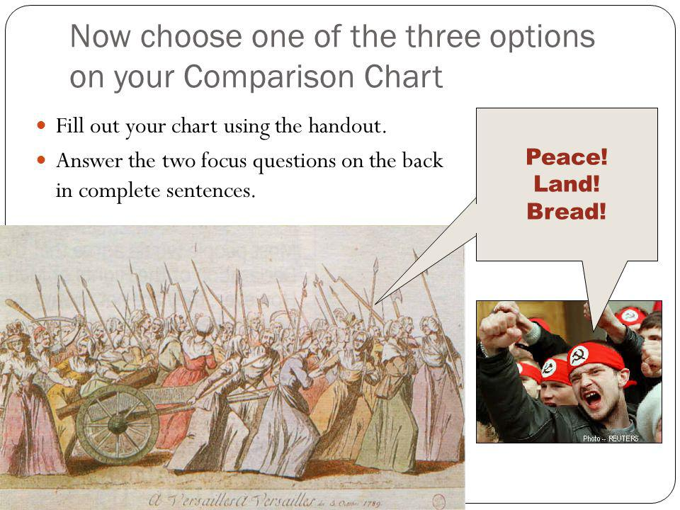 Now choose one of the three options on your Comparison Chart