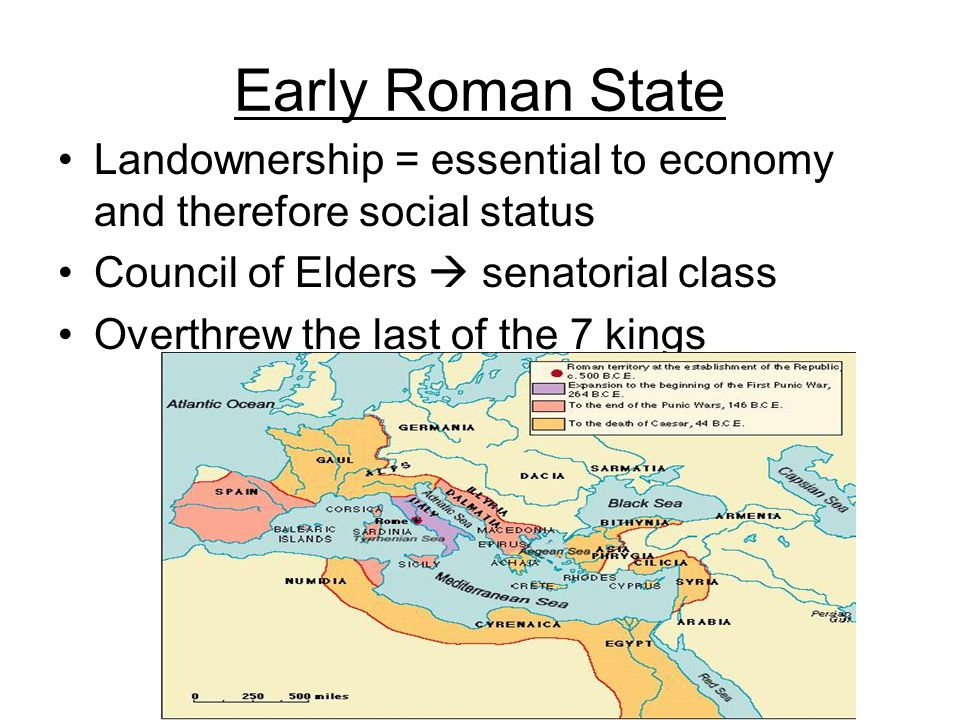 Early Roman State Landownership = essential to economy and therefore social status. Council of Elders  senatorial class.
