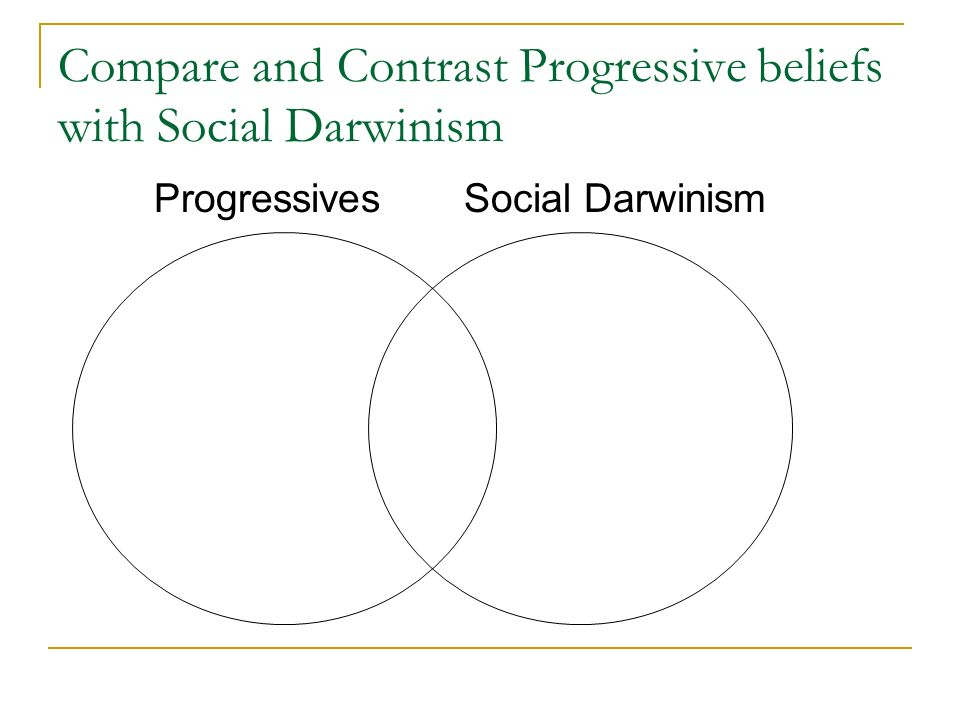 Compare and Contrast Progressive beliefs with Social Darwinism